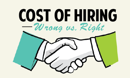 Cost of Hiring